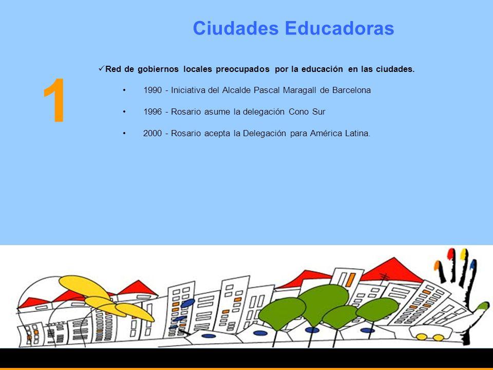 Ciudades Educadoras Red de gobiernos locales preocupados por la educación en las ciudades. 1990 - Iniciativa del Alcalde Pascal Maragall de Barcelona