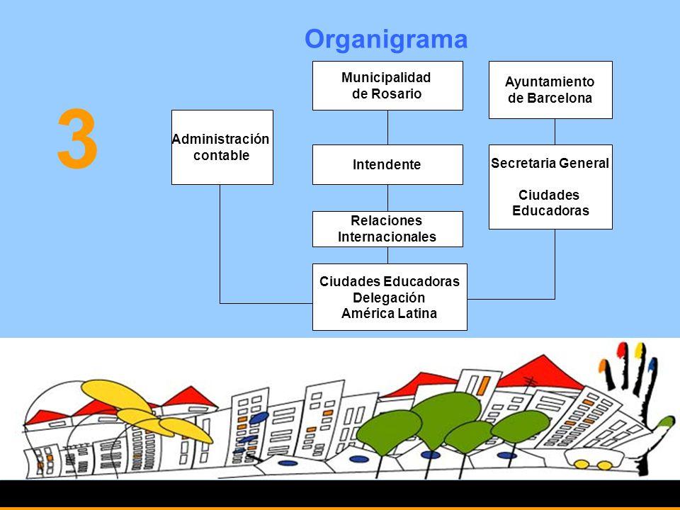 Ambito de actuación 4 Más de 400 miembros en 35 países comparten el compromiso con la Carta de Ciudades Educadoras.
