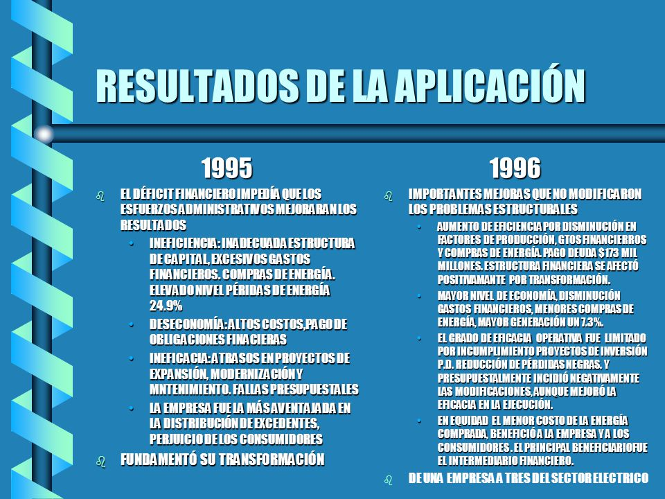 RESULTADOS DE LA APLICACIÓN 1995 b EL DÉFICIT FINANCIERO IMPEDÍA QUE LOS ESFUERZOS ADMINISTRATIVOS MEJORARAN LOS RESULTADOS INEFICIENCIA: INADECUADA E