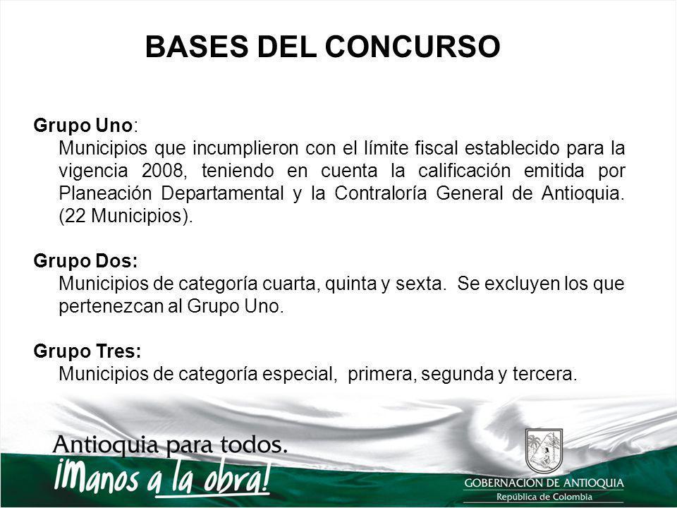 Grupo Uno: Municipios que incumplieron con el límite fiscal establecido para la vigencia 2008, teniendo en cuenta la calificación emitida por Planeación Departamental y la Contraloría General de Antioquia.