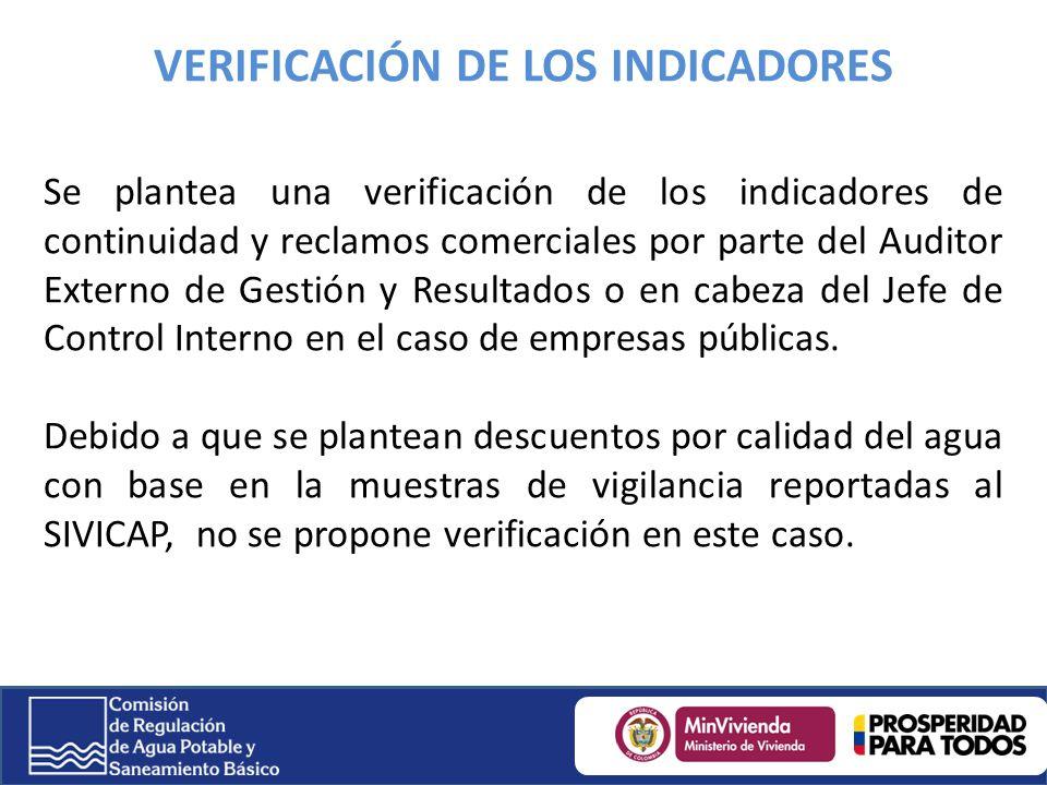 Se plantea una verificación de los indicadores de continuidad y reclamos comerciales por parte del Auditor Externo de Gestión y Resultados o en cabeza