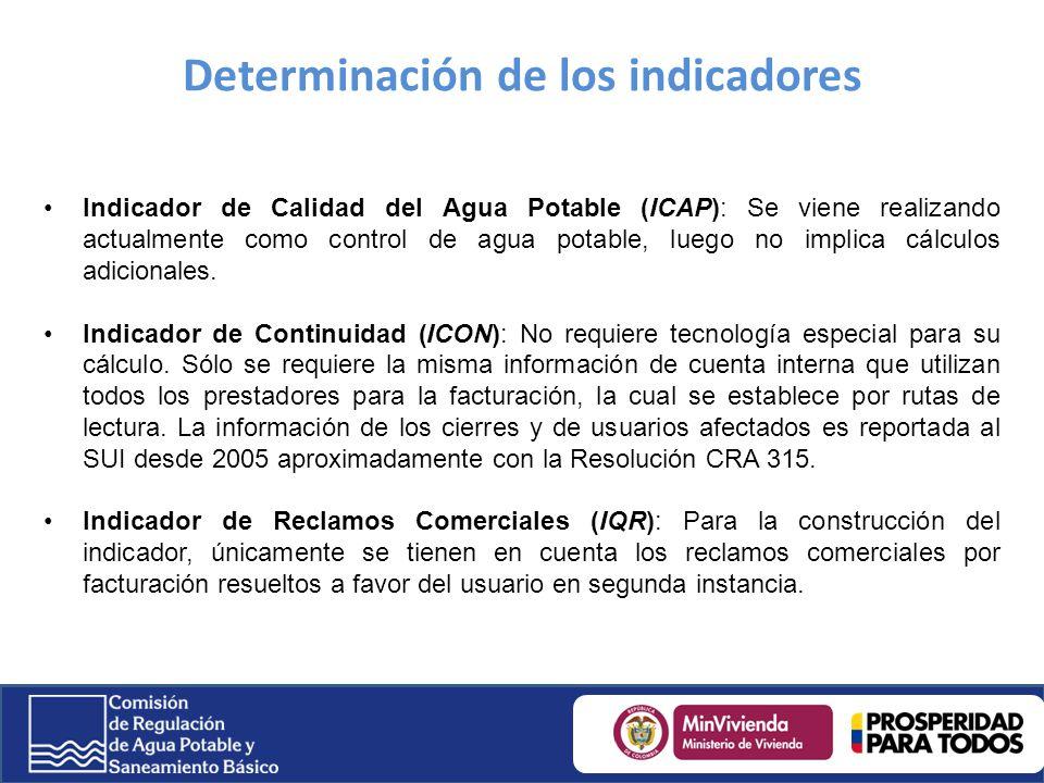 Determinación de los indicadores Indicador de Calidad del Agua Potable (ICAP): Se viene realizando actualmente como control de agua potable, luego no