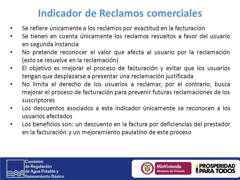 Indicador de Reclamos comerciales Se refiere únicamente a los reclamos por exactitud en la facturación Se tienen en cuenta únicamente los reclamos res