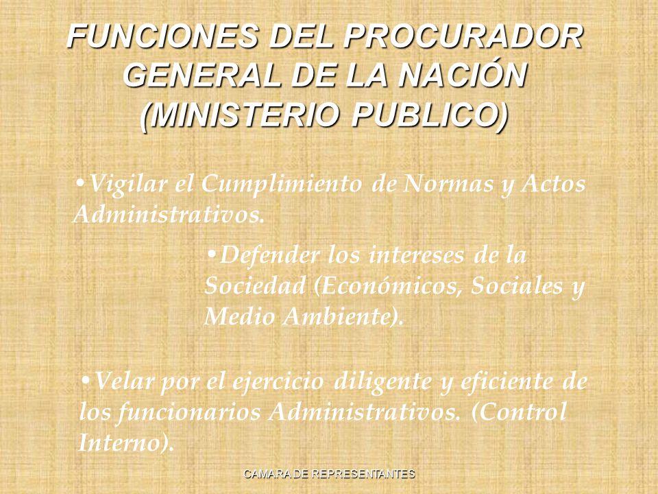 FUNCIONES DEL PROCURADOR GENERAL DE LA NACIÓN (MINISTERIO PUBLICO) Vigilar el Cumplimiento de Normas y Actos Administrativos.