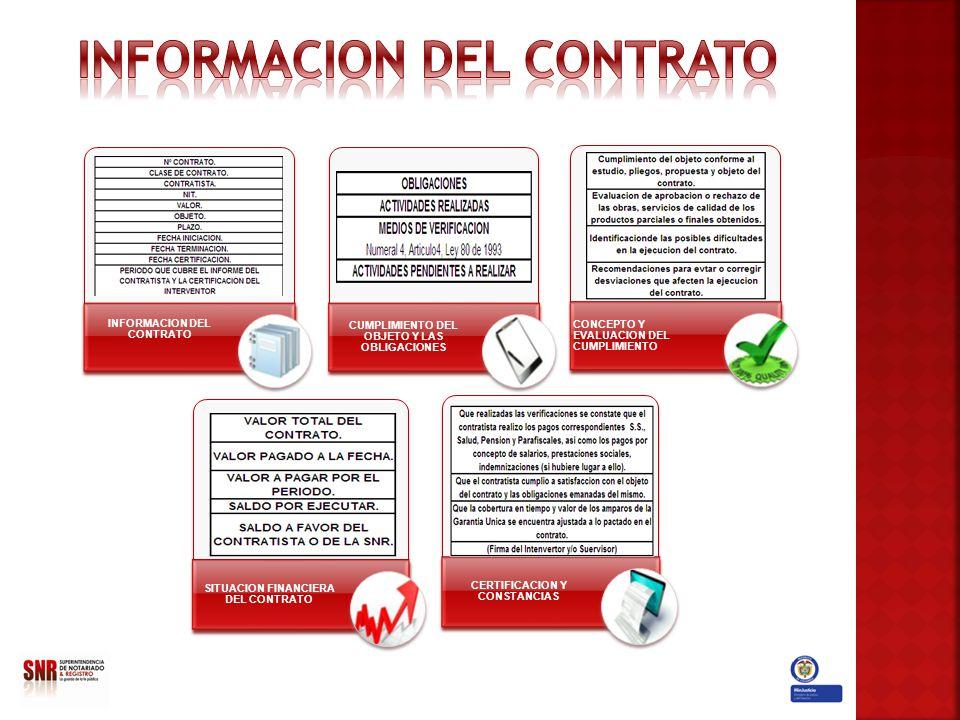 INFORMACION DEL CONTRATO CUMPLIMIENTO DEL OBJETO Y LAS OBLIGACIONES CONCEPTO Y EVALUACION DEL CUMPLIMIENTO SITUACION FINANCIERA DEL CONTRATO CERTIFICA