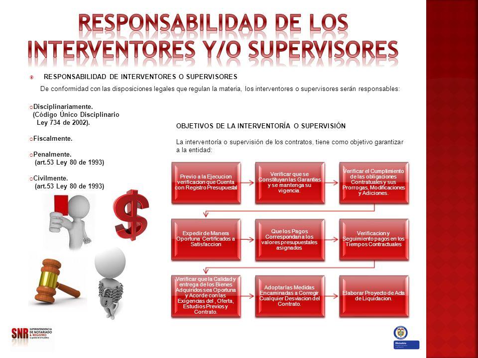 RESPONSABILIDAD DE INTERVENTORES O SUPERVISORES De conformidad con las disposiciones legales que regulan la materia, los interventores o supervisores