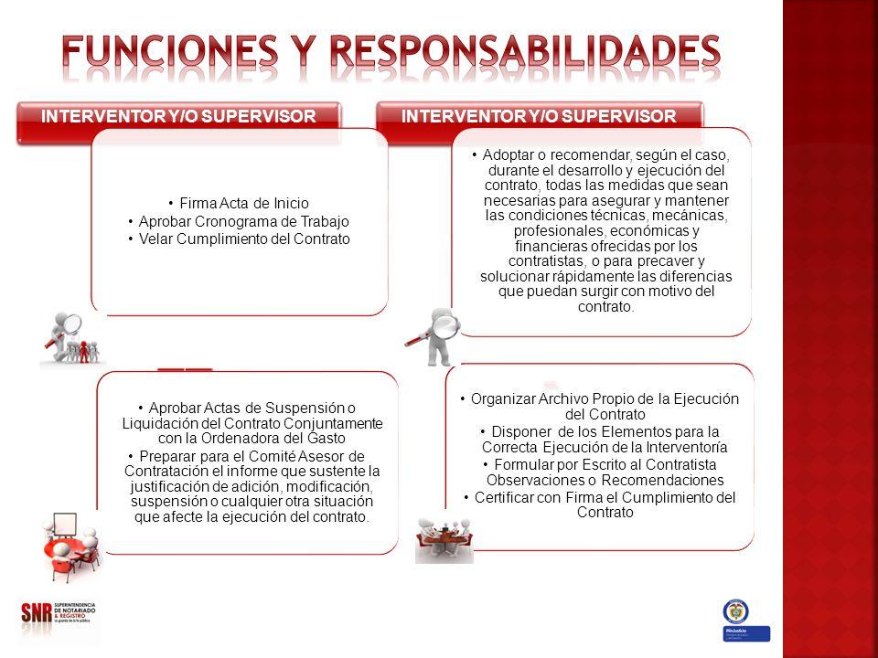 INTERVENTOR Y/O SUPERVISOR Adoptar o recomendar, según el caso, durante el desarrollo y ejecución del contrato, todas las medidas que sean necesarias