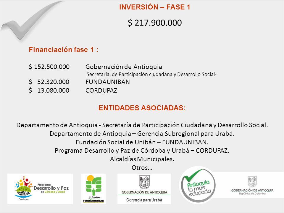 Gerencia para Urabá INVERSIÓN – FASE 1 $ 217.900.000 Financiación fase 1 : $ 152.500.000 Gobernación de Antioquia Secretaría. de Participación ciudada