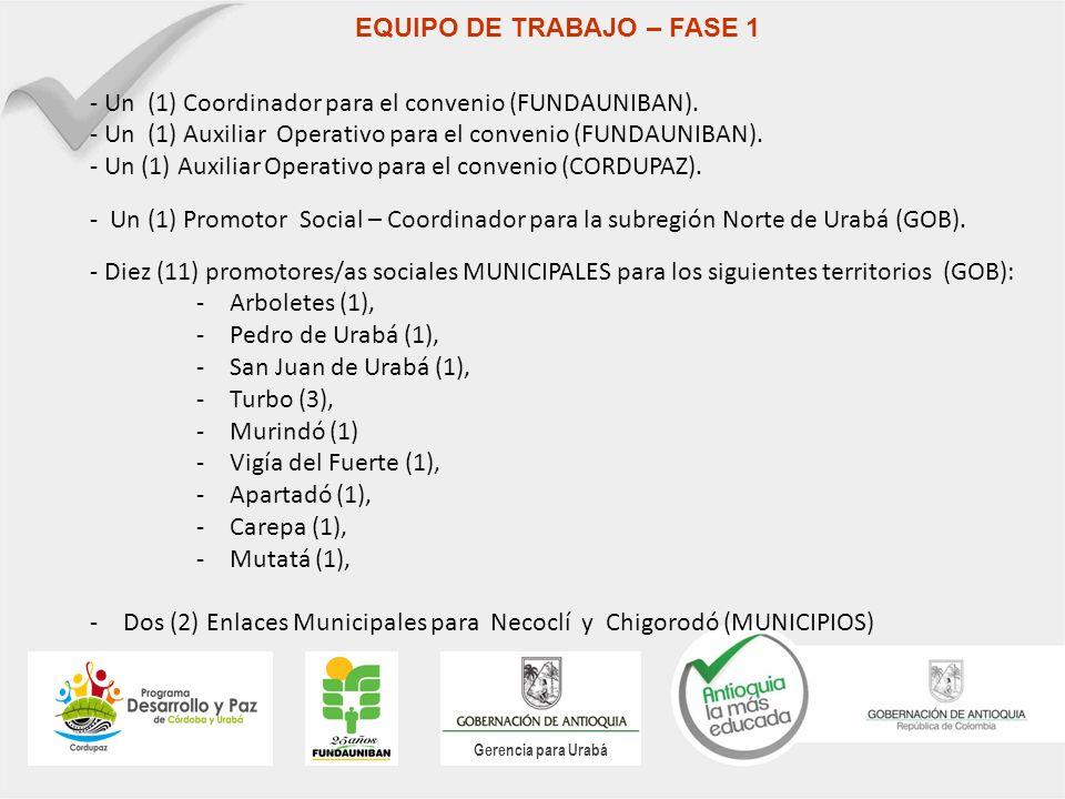 Gerencia para Urabá EQUIPO DE TRABAJO – FASE 1 - Un (1) Coordinador para el convenio (FUNDAUNIBAN). - Un (1) Auxiliar Operativo para el convenio (FUND
