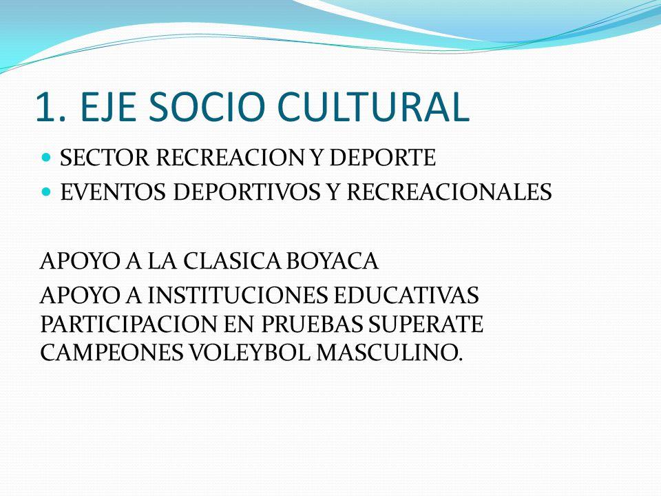 1. EJE SOCIO CULTURAL SECTOR RECREACION Y DEPORTE EVENTOS DEPORTIVOS Y RECREACIONALES APOYO A LA CLASICA BOYACA APOYO A INSTITUCIONES EDUCATIVAS PARTI