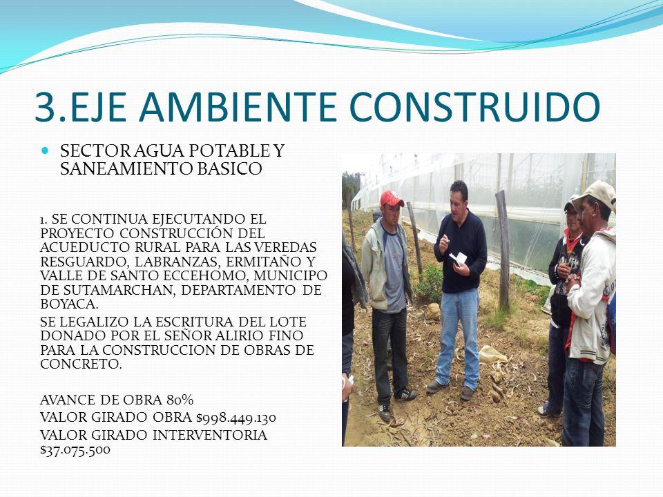 3.EJE AMBIENTE CONSTRUIDO SECTOR AGUA POTABLE Y SANEAMIENTO BASICO 1.