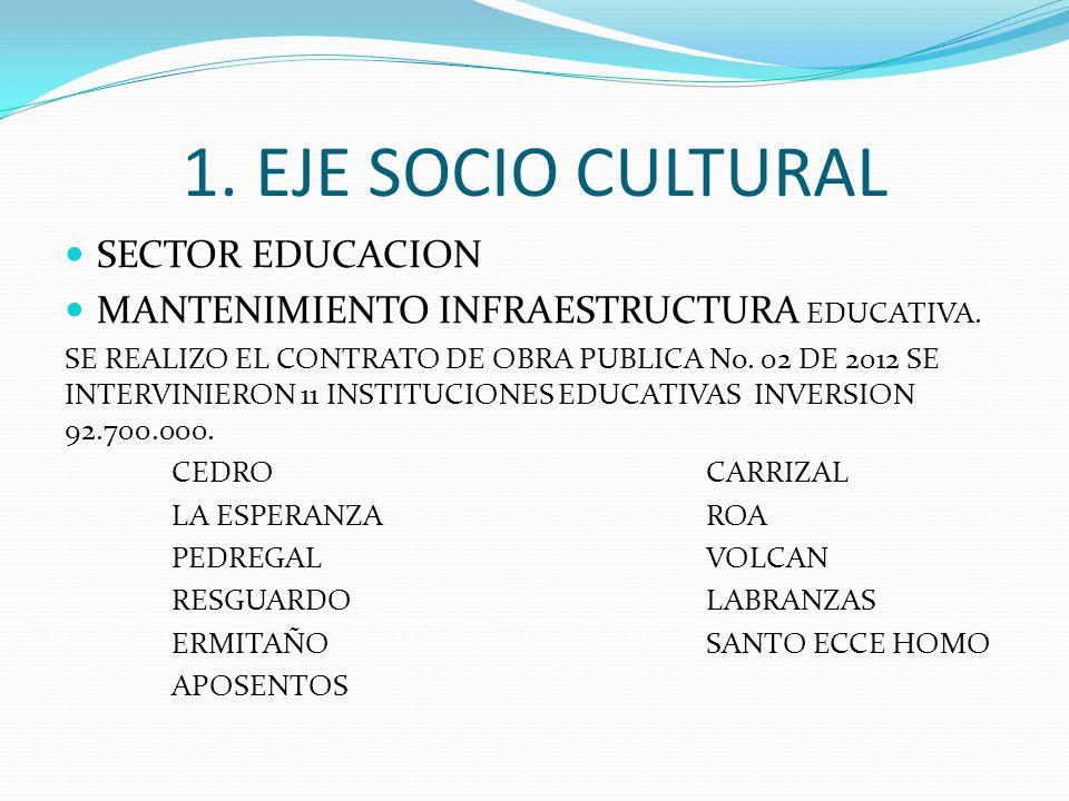 1. EJE SOCIO CULTURAL SECTOR EDUCACION MANTENIMIENTO INFRAESTRUCTURA EDUCATIVA. SE REALIZO EL CONTRATO DE OBRA PUBLICA No. 02 DE 2012 SE INTERVINIERON