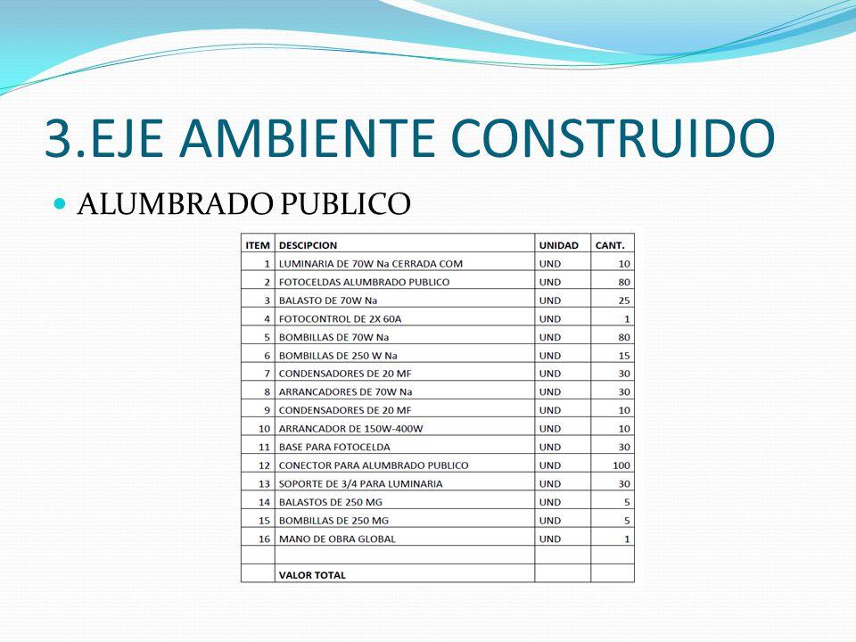 3.EJE AMBIENTE CONSTRUIDO ALUMBRADO PUBLICO