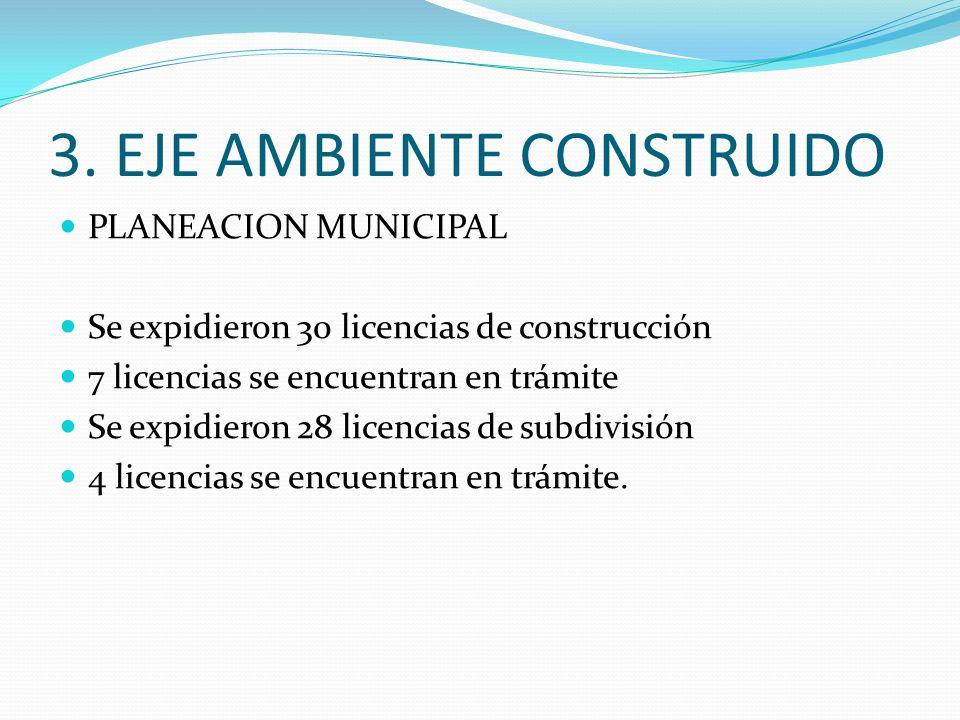 3. EJE AMBIENTE CONSTRUIDO PLANEACION MUNICIPAL Se expidieron 30 licencias de construcción 7 licencias se encuentran en trámite Se expidieron 28 licen