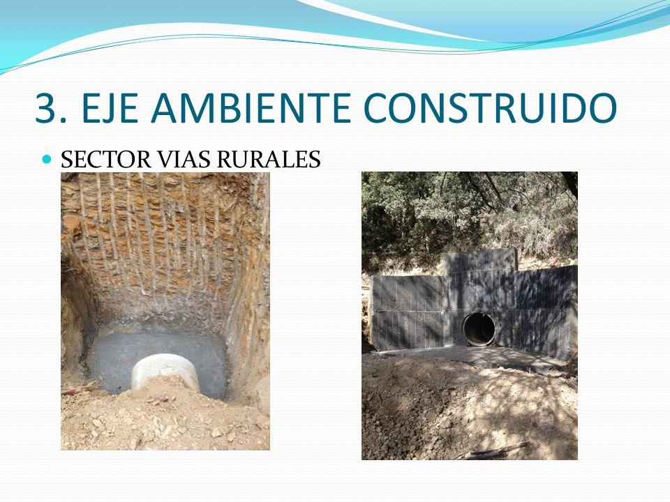 3. EJE AMBIENTE CONSTRUIDO SECTOR VIAS RURALES