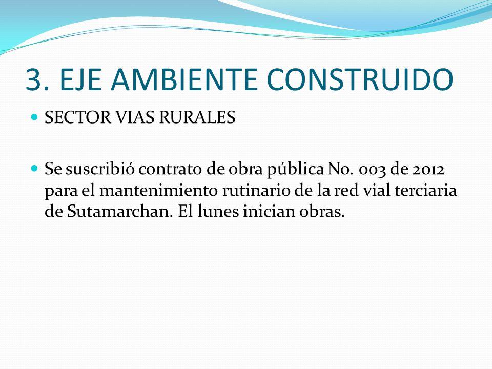 3. EJE AMBIENTE CONSTRUIDO SECTOR VIAS RURALES Se suscribió contrato de obra pública No. 003 de 2012 para el mantenimiento rutinario de la red vial te