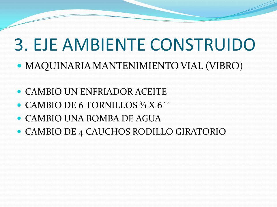3. EJE AMBIENTE CONSTRUIDO MAQUINARIA MANTENIMIENTO VIAL (VIBRO) CAMBIO UN ENFRIADOR ACEITE CAMBIO DE 6 TORNILLOS ¾ X 6´´ CAMBIO UNA BOMBA DE AGUA CAM