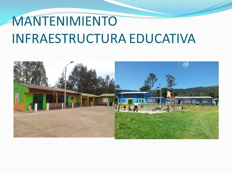 Se presentó proyecto para el cerramiento de 400 ml de la Institución educativa Héctor Julio Gómez ante la Secretaria de Educación de Boyacá