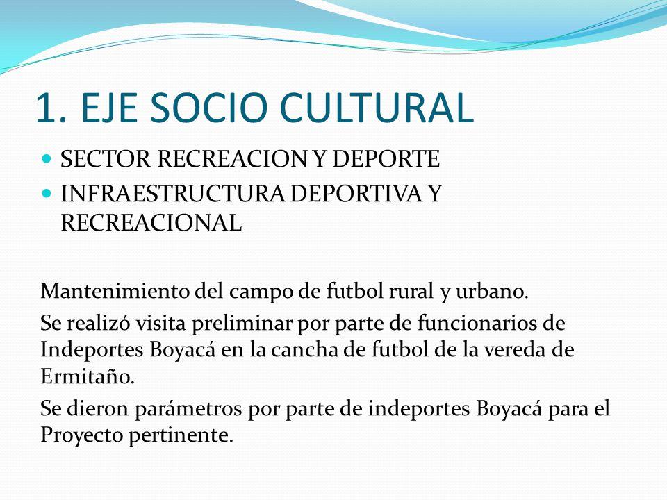 1. EJE SOCIO CULTURAL SECTOR RECREACION Y DEPORTE INFRAESTRUCTURA DEPORTIVA Y RECREACIONAL Mantenimiento del campo de futbol rural y urbano. Se realiz