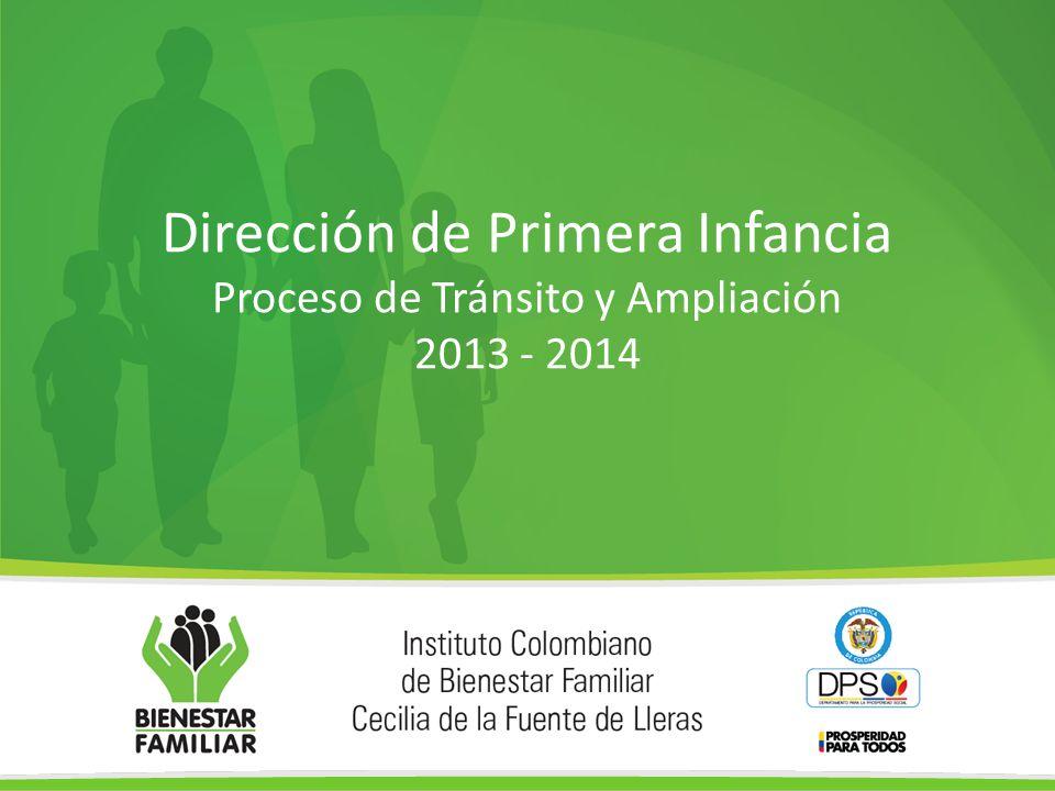 Tránsito y ampliación 2013 ¿Qué queremos lograr con este proceso de tránsito y ampliación.