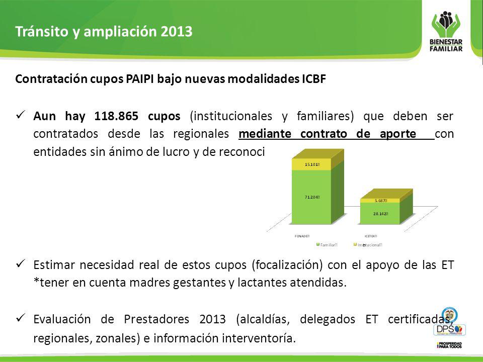 Tránsito y ampliación 2013 1.Mesas de trabajo con ET (nivel departamental y los CZ en el municipal) para: Conciliar coberturas y población a atender.
