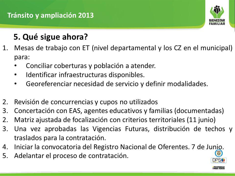 Tránsito y ampliación 2013 1.Para la transición de modalidades del ICBF se dará prioridad a las EAS actuales.