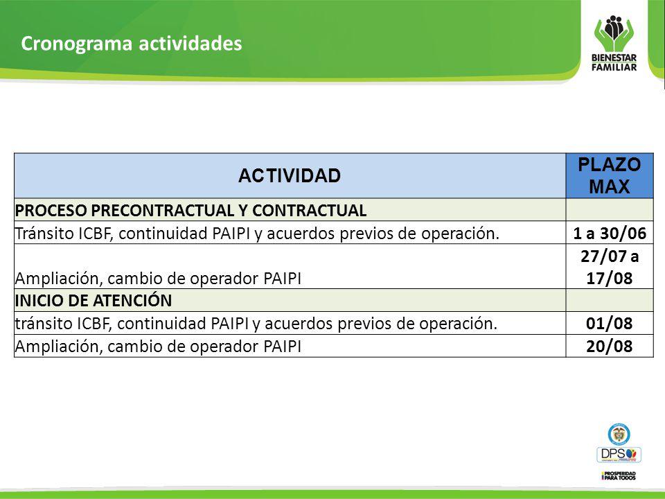 Cronograma actividades ACTIVIDAD PLAZO MAX PROCESO PRECONTRACTUAL Y CONTRACTUAL Tránsito ICBF, continuidad PAIPI y acuerdos previos de operación. 1 a