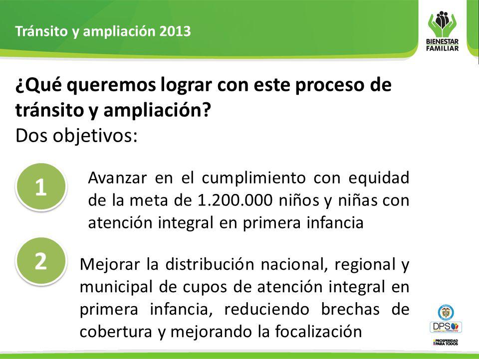 Tránsito y ampliación 2013 Cómo lo vamos a lograr… Tres procesos: Tránsito de Modalidades Tradicionales a Modalidades Integrales.