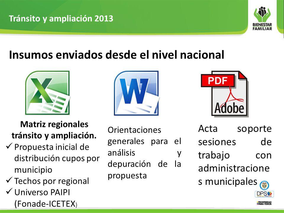 Tránsito y ampliación 2013 Insumos enviados desde el nivel nacional TRÁNSITO: 1 Distribución de cupos a transitar por municipio 2.