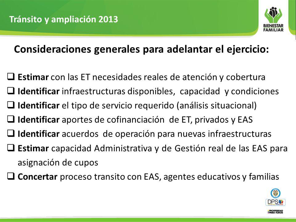 Tránsito y ampliación 2013 Puntos claves para la programación del tránsito: Sensibilización para contrarrestar impacto de salario mínimo a Madres Comunitarias.