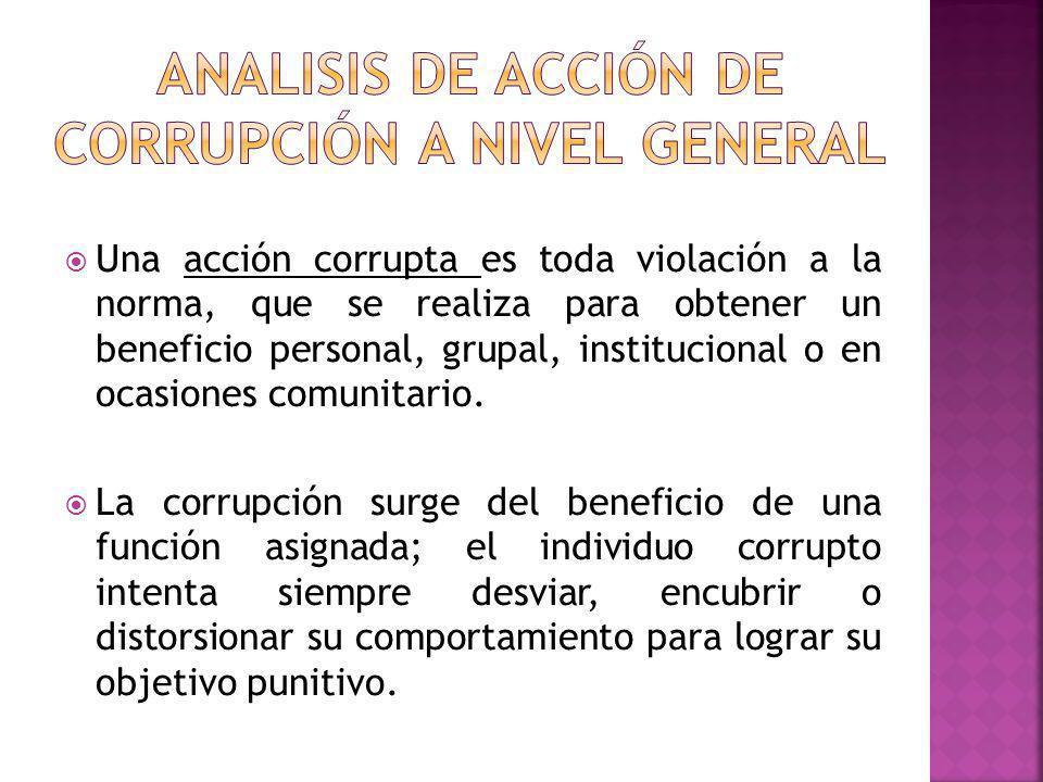 Una acción corrupta es toda violación a la norma, que se realiza para obtener un beneficio personal, grupal, institucional o en ocasiones comunitario.
