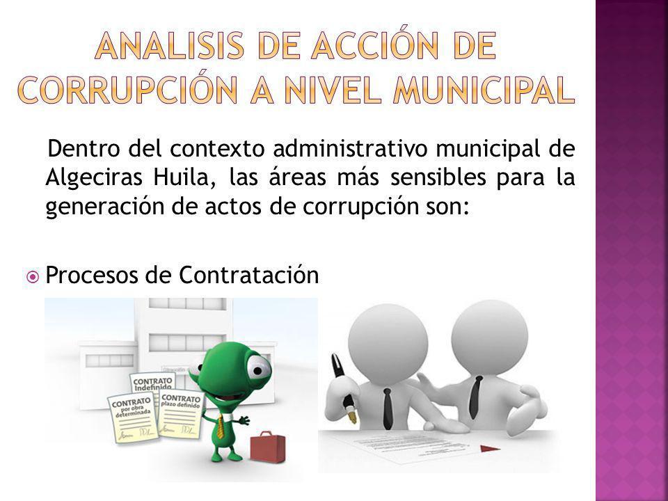 Dentro del contexto administrativo municipal de Algeciras Huila, las áreas más sensibles para la generación de actos de corrupción son: Procesos de Co
