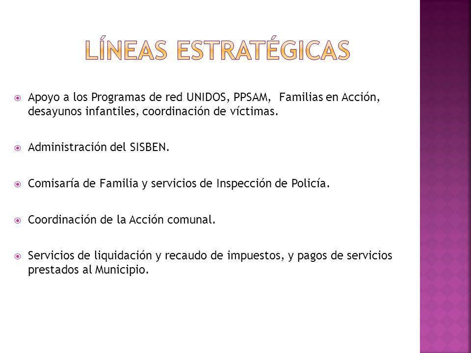 Apoyo a los Programas de red UNIDOS, PPSAM, Familias en Acción, desayunos infantiles, coordinación de víctimas. Administración del SISBEN. Comisaría d