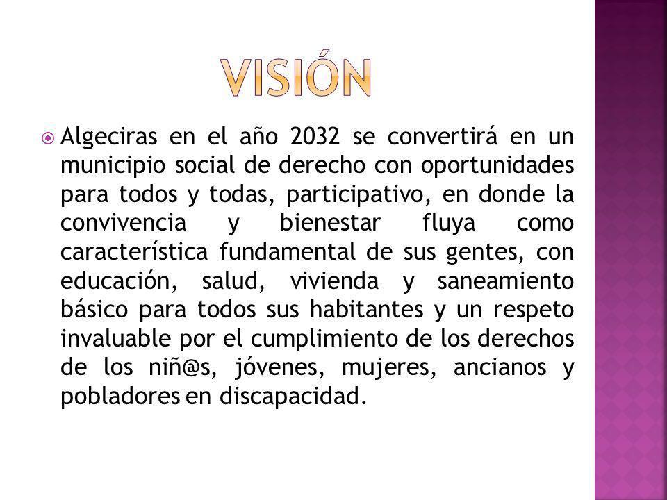 Algeciras en el año 2032 se convertirá en un municipio social de derecho con oportunidades para todos y todas, participativo, en donde la convivencia
