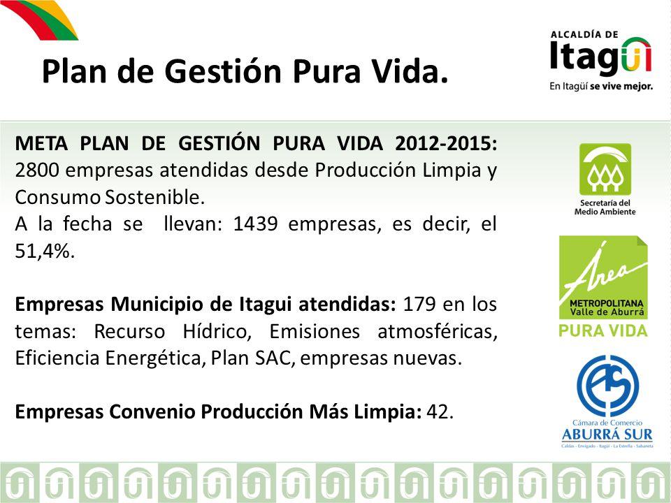 1.Convenio de concertación para una Producción y Consumo Sostenible en la zona Norte del Valle de Aburrá.