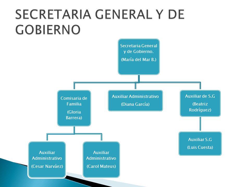 Secretaria General y de Gobierno.