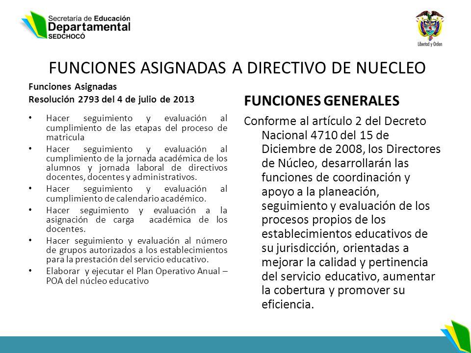 FUNCIONES ASIGNADAS A DIRECTIVO DE NUECLEO Funciones Asignadas Resolución 2793 del 4 de julio de 2013 Hacer seguimiento y evaluación al cumplimiento d