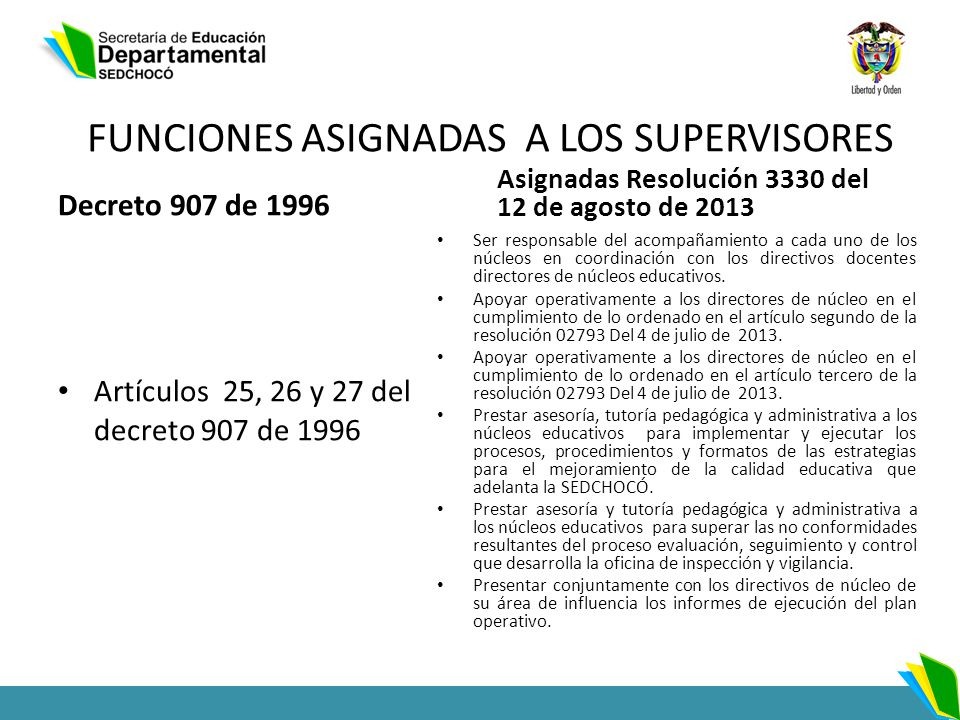 FUNCIONES ASIGNADAS A LOS SUPERVISORES Decreto 907 de 1996 Artículos 25, 26 y 27 del decreto 907 de 1996 Asignadas Resolución 3330 del 12 de agosto de