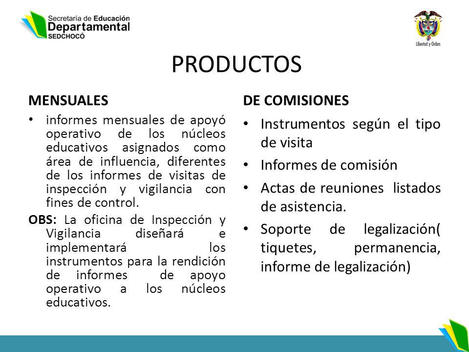 PRODUCTOS MENSUALES informes mensuales de apoyó operativo de los núcleos educativos asignados como área de influencia, diferentes de los informes de v