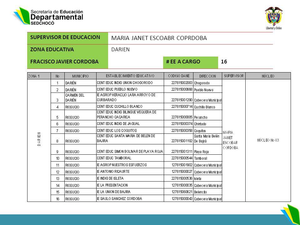 SUPERVISOR DE EDUCACION GUSTAVO MOSQUERA QUINTO ZONA EDUCATIVAPACIFICO SUR JOSE GUILLERMO ASPRILLA# EE A CARGO14