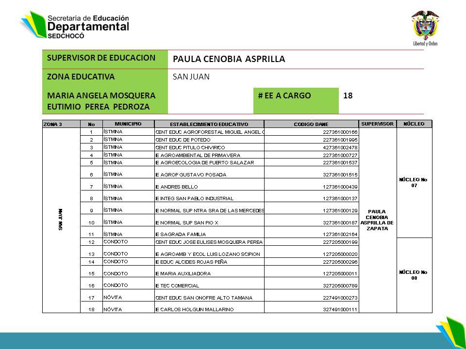 SUPERVISOR DE EDUCACION PAULA CENOBIA ASPRILLA ZONA EDUCATIVASAN JUAN MARIA ANGELA MOSQUERA EUTIMIO PEREA PEDROZA # EE A CARGO18