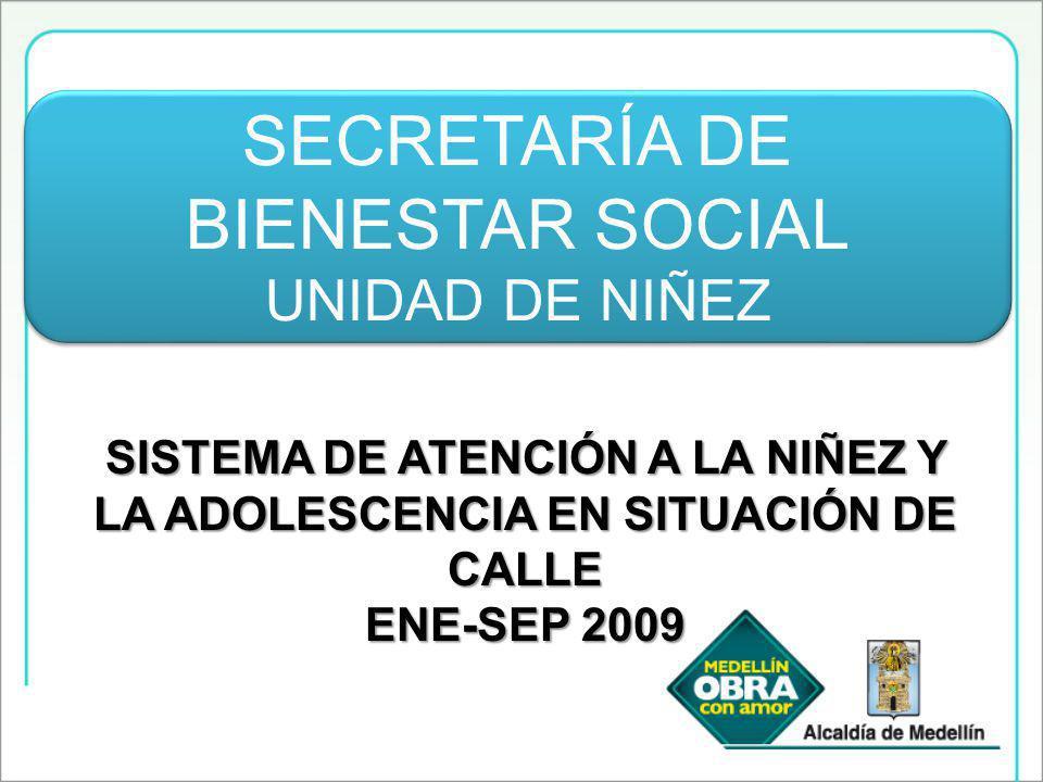 SISTEMA DE ATENCIÓN A LA NIÑEZ Y LA ADOLESCENCIA EN SITUACIÓN DE CALLE ENE-SEP 2009 SECRETARÍA DE BIENESTAR SOCIAL UNIDAD DE NIÑEZ SECRETARÍA DE BIENESTAR SOCIAL UNIDAD DE NIÑEZ