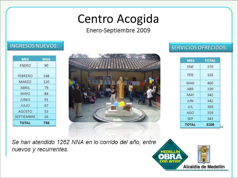 Centro Acogida Enero-Septiembre 2009 SERVICIOS OFRECIDOS : Fuente: Elaboración Propia INGRESOS NUEVOS : Se han atendido 1262 NNA en lo corrido del año, entre nuevos y recurrentes.