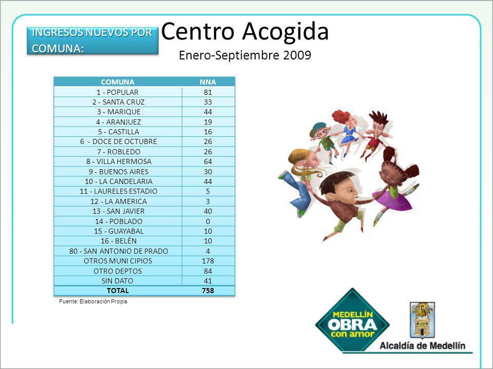INGRESOS NUEVOS POR COMUNA: Fuente: Elaboración Propia Centro Acogida Enero-Septiembre 2009