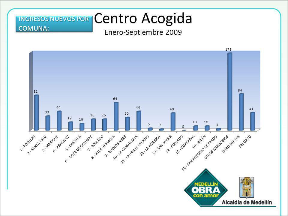 INGRESOS NUEVOS POR COMUNA: Centro Acogida Enero-Septiembre 2009