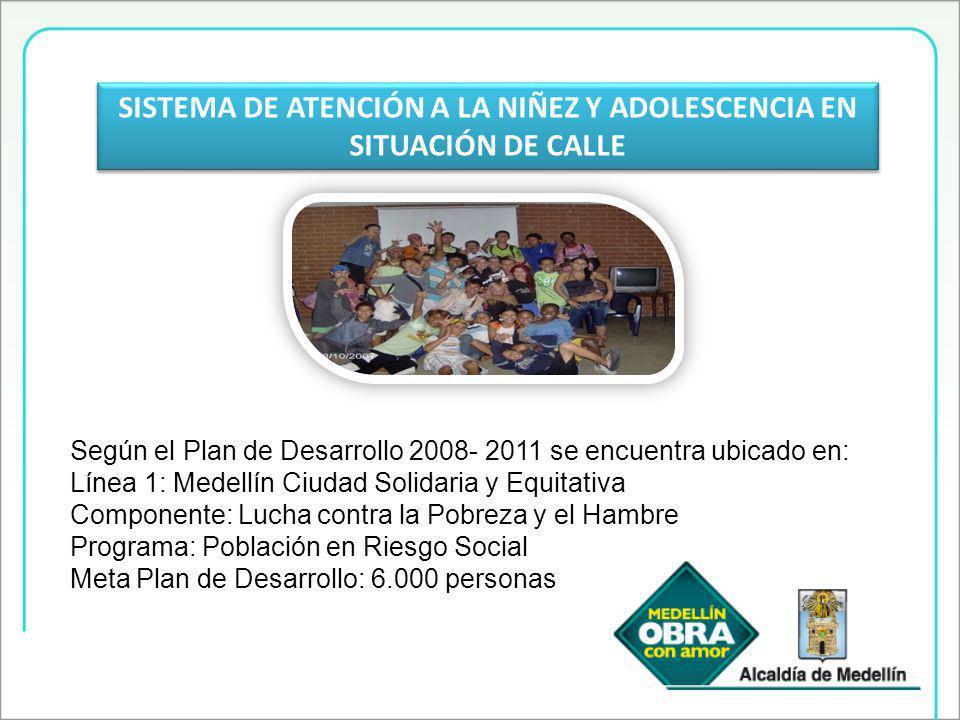 SISTEMA DE ATENCIÓN A LA NIÑEZ Y ADOLESCENCIA EN SITUACIÓN DE CALLE SISTEMA DE ATENCIÓN A LA NIÑEZ Y ADOLESCENCIA EN SITUACIÓN DE CALLE Según el Plan de Desarrollo 2008- 2011 se encuentra ubicado en: Línea 1: Medellín Ciudad Solidaria y Equitativa Componente: Lucha contra la Pobreza y el Hambre Programa: Población en Riesgo Social Meta Plan de Desarrollo: 6.000 personas