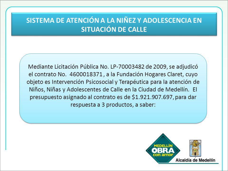 SISTEMA DE ATENCIÓN A LA NIÑEZ Y ADOLESCENCIA EN SITUACIÓN DE CALLE Mediante Licitación Pública No.