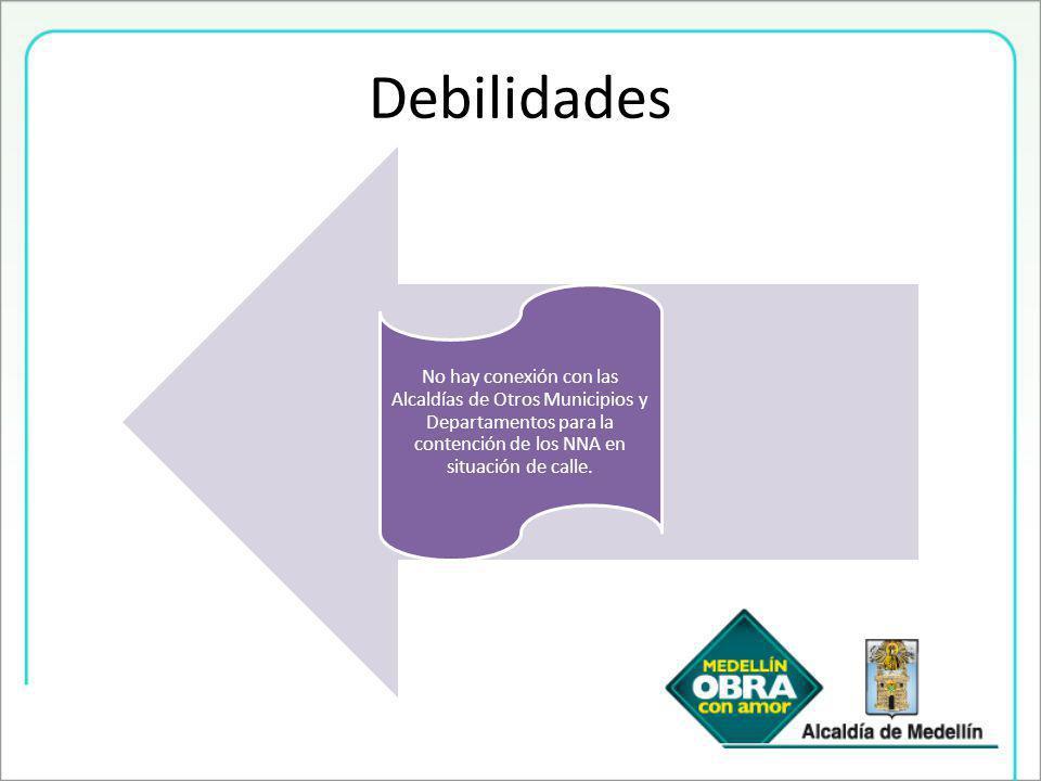 Debilidades No hay conexión con las Alcaldías de Otros Municipios y Departamentos para la contención de los NNA en situación de calle.