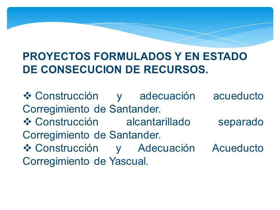 PROYECTOS FORMULADOS Y EN ESTADO DE CONSECUCION DE RECURSOS. Construcción y adecuación acueducto Corregimiento de Santander. Construcción alcantarilla
