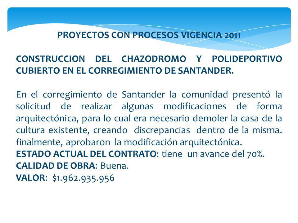 PROYECTOS FORMULADOS Y EN ESTADO DE CONSECUCION DE RECURSOS.